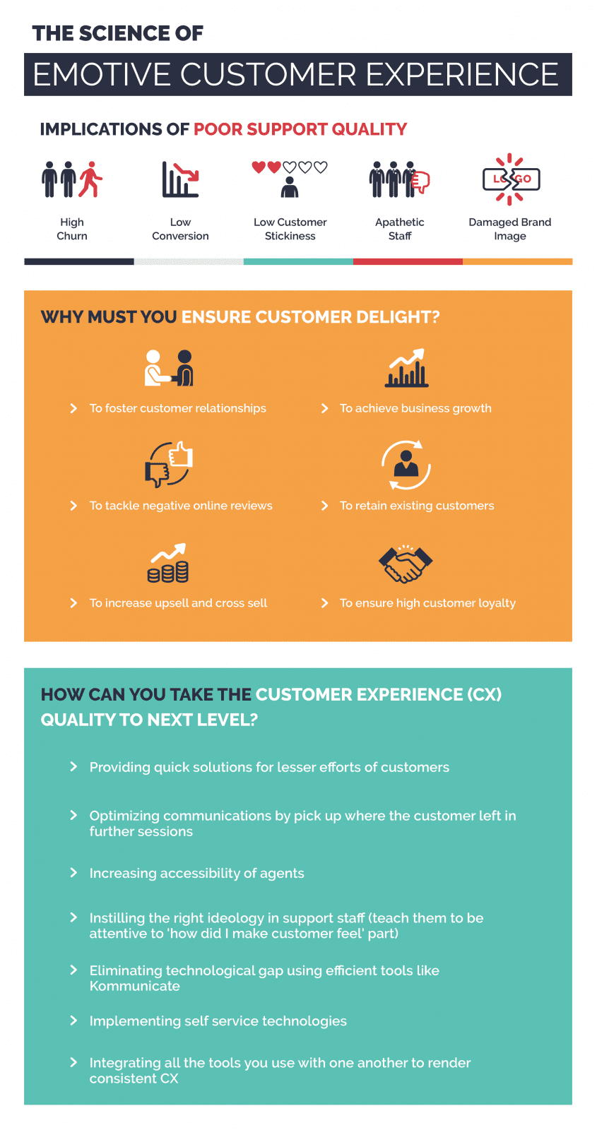 how to improve customer expectations