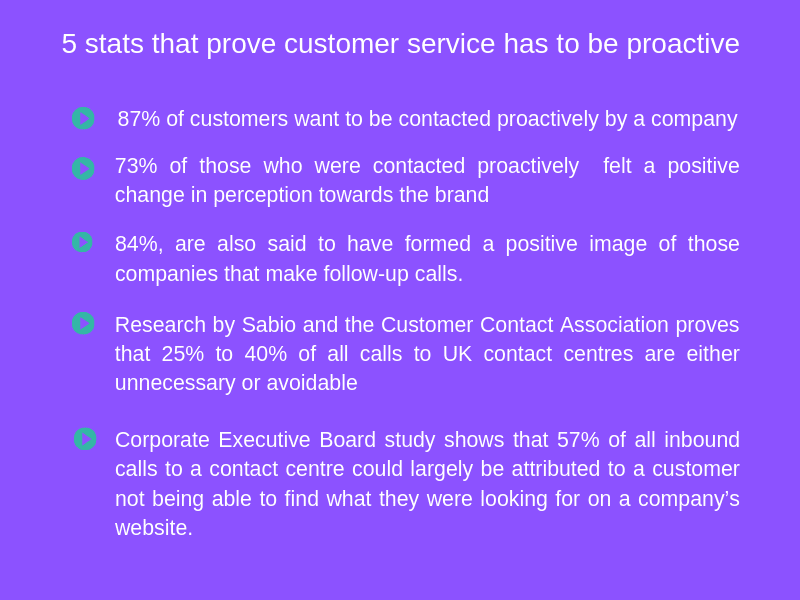 Why proactive customer service is important