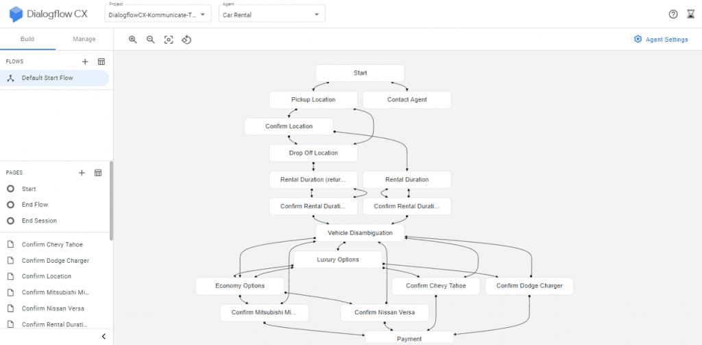 Dialogflow CX vs ES: Flow builder